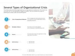Crisis Capability Several Types Of Organizational Crisis Workplace Violence Ppt Pictures