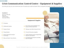 Crisis Communication Control Centre Equipment And Supplies Both Ppt Powerpoint Presentation Ideas