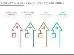 Crisis Communication Diagram Powerpoint Slide Designs