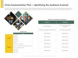 Crisis Communication Plan Identifying The Audience Involved Fire Ppt Background