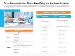 Crisis Communication Plan Identifying The Audience Involved Ppt Influencers