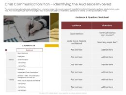 Crisis Communication Plan Identifying The Audience Involved Trade Ppt Powerpoint Presentation Shapes