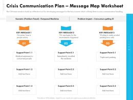 Crisis Communication Plan Message Map Worksheet Ppt Icon Guide