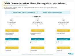 Crisis Communication Plan Message Map Worksheet Ppt Layout
