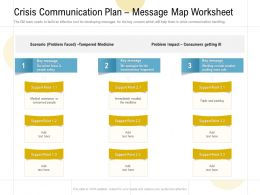 Crisis Communication Plan Message Map Worksheet Ppt Powerpoint Presentation Infographic