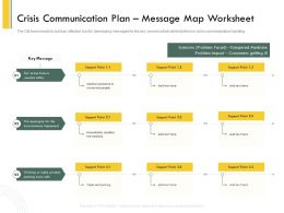 Crisis Communication Plan Message Map Worksheet Safe Ppt Powerpoint Slide