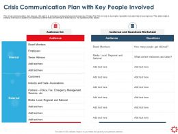 Crisis Communication Plan With Key People Involved Ppt Presentation Styles Deck