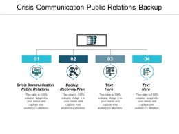 Crisis Communication Public Relations Backup Recovery Plan Shift Management Cpb