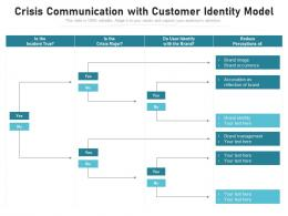 Crisis Communication With Customer Identity Model