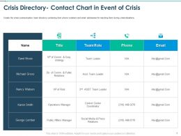 Crisis Directory Contact Chart In Event Of Crisis Operations Manager Ppt Shows