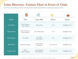 Crisis Directory Contact Chart In Event Of Crisis Ppt File Format