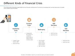Crisis Management Capability Different Kinds Of Financial Crisis Bankruptcy Ppt Inspiration