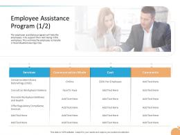 Crisis Management Capability Employee Assistance Program Services Cost Ppt Infographics