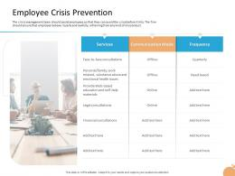 Crisis Management Capability Employee Crisis Prevention Frequency Legal Ppt Gallery