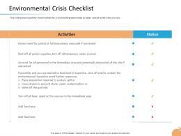 Crisis Management Capability Environmental Crisis Checklist Environmental Hazard Ppt Ideas