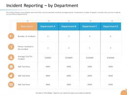 Crisis Management Capability Incident Reporting By Department Per Cost Ppt Example 2015