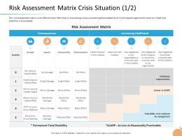 Crisis Management Capability Risk Assessment Matrix Crisis Situation Location Ppt Themes