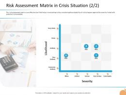 Crisis Management Capability Risk Assessment Matrix In Crisis Situation Severity Ppt Show