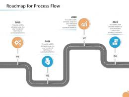 Crisis Management Capability Roadmap For Process Flow 2018 To 2020 Years Ppt Inspiration
