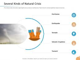 Crisis Management Capability Several Kinds Of Natural Crisis Volcanic Eruptions Ppt Themes