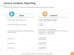 Crisis Management Capability Various Incidents Reporting Organization Area Ppt Icon