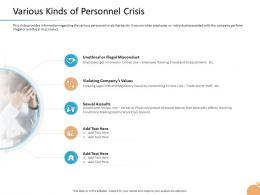 Crisis Management Capability Various Kinds Of Personnel Crisis Illegal Misconduct Ppt Show
