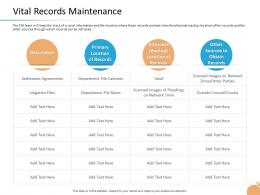 Crisis Management Capability Vital Records Maintenance Outside Counsel Ppt Graphics