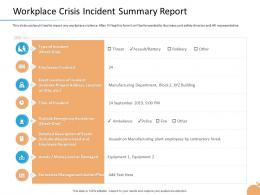 Crisis Management Capability Workplace Crisis Incident Summary Report Action Plan Ppt Ideas