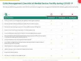 Crisis Management Checklist At Medial Device Facility During COVID 19 Remote Ppt Model
