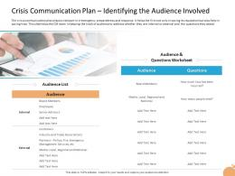 Crisis Management Crisis Communication Plan Identifying The Audience Involved Ppt Gallery