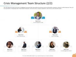 Crisis Management Crisis Management Team Structure Company Reputation Ppt Background
