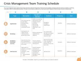 Crisis Management Crisis Management Team Training Schedule Assess Decision Ppt Guidelines