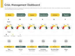 Crisis Management Dashboard Date Ppt Powerpoint Presentation Icon Slide