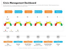 Crisis Management Dashboard Issues Ppt Powerpoint Introduction