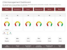 Crisis Management Dashboard Level Ppt Powerpoint Presentation Infographics Master Slide