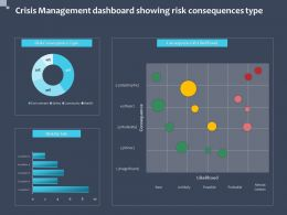 Crisis Management Dashboard Showing Risk Consequences Type Likelihood Powerpoint Presentation Slides