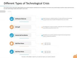 Crisis Management Different Types Of Technological Crisis Disastrous Situations Ppt Influencers
