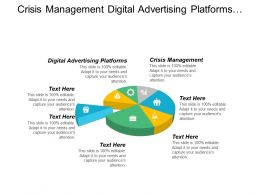 Crisis Management Digital Advertising Platforms Business Growth Expansion
