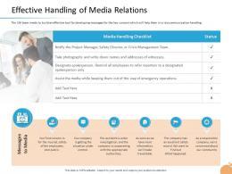 Crisis Management Effective Handling Of Media Relations Handling Checklist Ppt Graphics