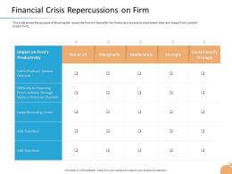 Crisis Management Financial Crisis Repercussions On Firm Borrowing Costs Ppt Example