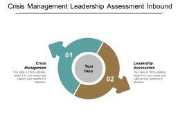 crisis_management_leadership_assessment_inbound_marketing_employee_engagement_feedback_cpb_Slide01