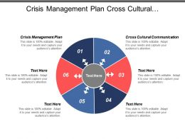 Crisis Management Plan Cross Cultural Communication Barriers Direct Marketing