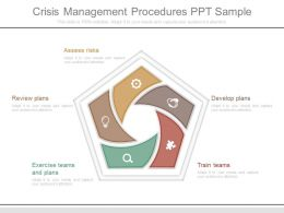Crisis Management Procedures Ppt Sample