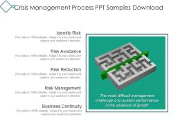 Crisis Management Process Ppt Samples Download
