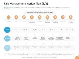 Crisis Management Risk Management Action Plan Communication Technology Ppt Guide