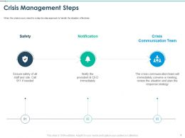 Crisis Management Steps Communication Team Ppt Presentation Styles