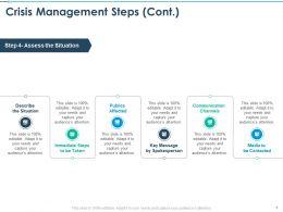 Crisis Management Steps Immediate Steps Ppt Powerpoint Presentation Slides