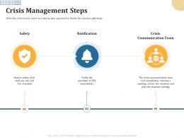 Crisis Management Steps President Ppt Powerpoint Presentation File Slide