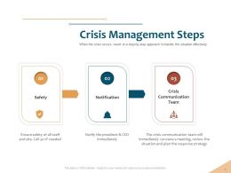 Crisis Management Steps Response Strategy Ppt Powerpoint Gallery