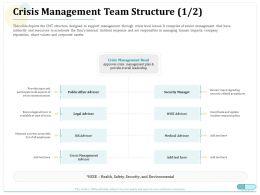 Crisis Management Team Structure Crisis Management Ppt Show